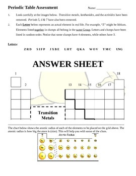 The Alien Periodic Table Worksheets Teaching Resources Tpt