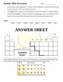 STEM/NGSS: Elements & The Periodic Table: Periodic Table A
