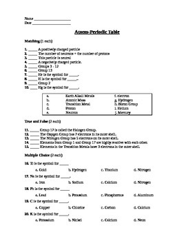 Periodic Table Assessment (Test)