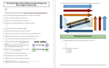 Periodic Table: Atomic Radius, Ionization Energy, & Electronegativity