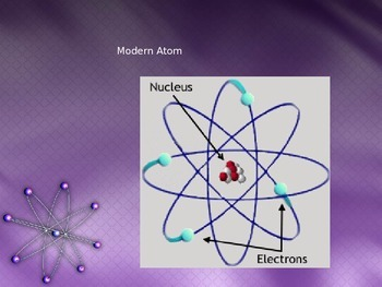 Periodic Table - Atomic Theory