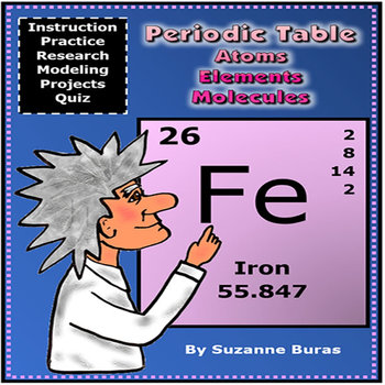 Periodic table atoms elements compounds and more by suzanne buras periodic table atoms elements compounds and more urtaz Images