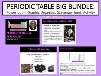 Periodic Table BIG Bundle: Power Pt, Graphic Organizer, Scavenger hunt, Activity