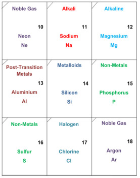 Periodic Table Battle