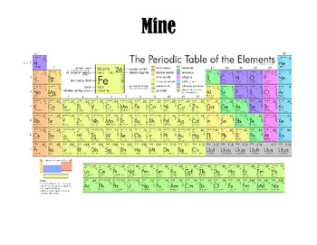 Periodic Table Battleship- Science Game for the Periodic Table