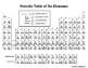 Periodic Table Bingo: Names and Symbols