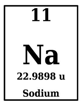 Periodic Table Block