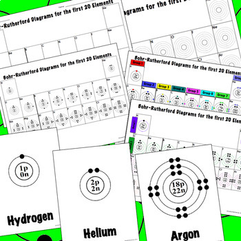 Atomic Structure Bohr Models Bohr-Rutherford Diagrams for the First 20 Elements