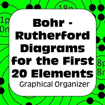 Periodic Table: Bohr Rutherford Diagrams for the First Twenty Elements Free