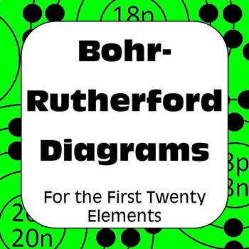 Periodic Table: Bohr-Rutherford Diagrams for the First Twe