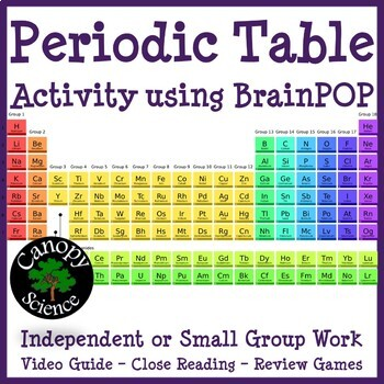 Periodic Table Brain Pop