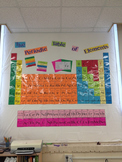 Periodic Table Bulletin Board LARGE