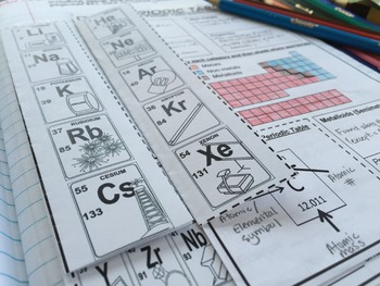 Periodic Table Bundle (Differentiated Activities)