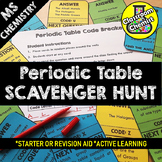 Periodic Table Activity - Scavenger Hunt
