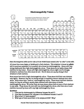 Periodic Table Cards & Atomic Bingo! Activities for Introducing the Elements