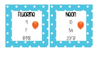 Periodic Table Cards - Metals, Metalloids, and Nonmetals