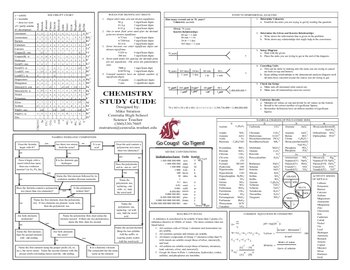 Periodic Table & Chemistry Reference Sheet