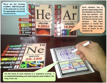 Periodic Table: Classroom Model and Interactive Element Cards