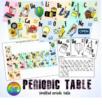 Periodic table clipart chemistry elements metals non metals urtaz Choice Image