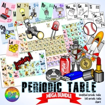 Periodic table clipart chemistry elements metals non metals urtaz Image collections