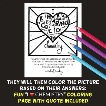 Periodic Table Color by Number - Science Color By Number