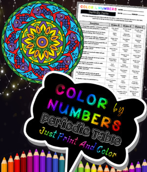 Periodic Table Color By Numbers