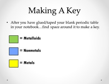 Periodic Table Color Coding Powerpoint with Blank Table