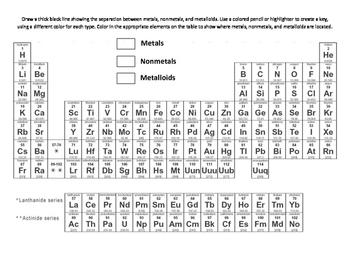 Periodic Table Coloring: Representative Groups & Metals/ N