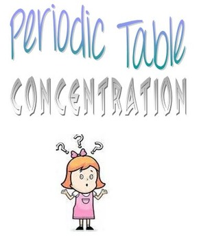 Periodic Table Concentration