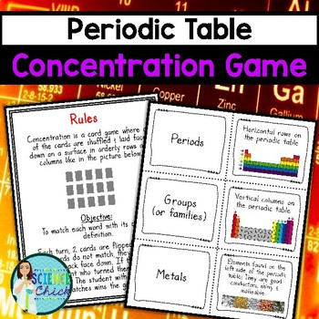 Periodic Table Concentration Game