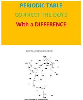 Periodic table connect the dots with a difference by ah ha lessons periodic table connect the dots with a difference urtaz Choice Image