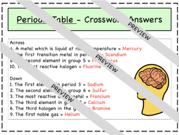 Periodic Table Crossword