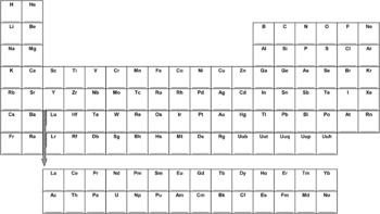 Periodic Table - Cut and Paste