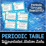 Periodic Table Student-Led Station Lab