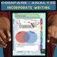 Periodic Table Digital Flip Book