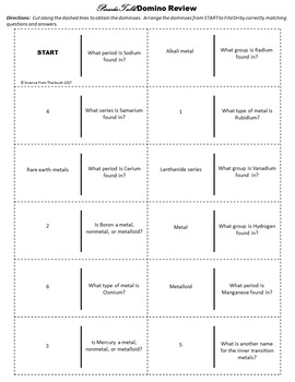 Periodic Table Domino Review Activity