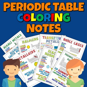 Periodic Table Coloring Notes