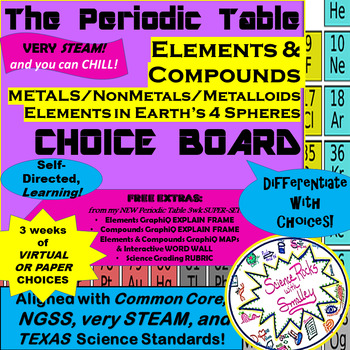 ELEMENTS, Compounds, METALS CHOICEs BOARD w FREEBIES o'plenty!