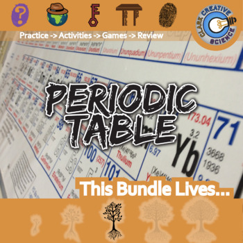 Periodic Table -- Chemistry Curriculum Unit Bundle