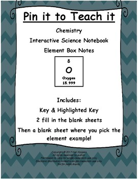 Periodic Table: Element Box Notes (Chemistry)