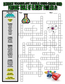 Periodic Table (Element Families #1 - 2 Puzzles and Sort with Answer Key)