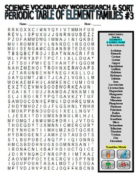 Periodic table element families 3 2 puzzles and sort with answer periodic table element families 3 2 puzzles and sort with answer key urtaz Choice Image
