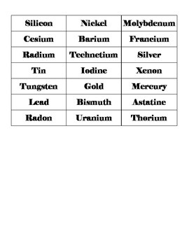 Periodic Table Element Sorting Cards