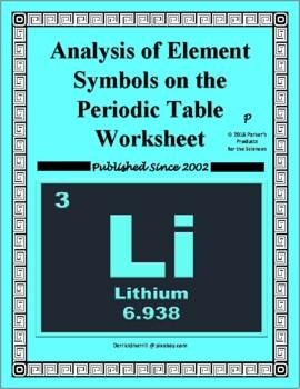Periodic Table Element Symbol Analysis Worksheet