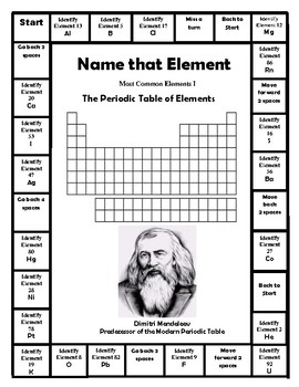 PERIODIC TABLE GAMES