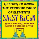 Periodic Table Elements Symbols WORD Game