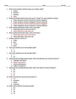 Periodic Table Examination