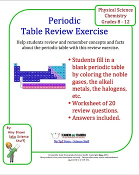 Periodic table review by amy brown science teachers pay teachers periodic table review urtaz Gallery