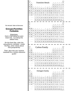 Periodic Table Families Foldable
