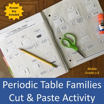 Periodic table families cut paste activity by sandys science periodic table families cut paste activity urtaz Image collections
